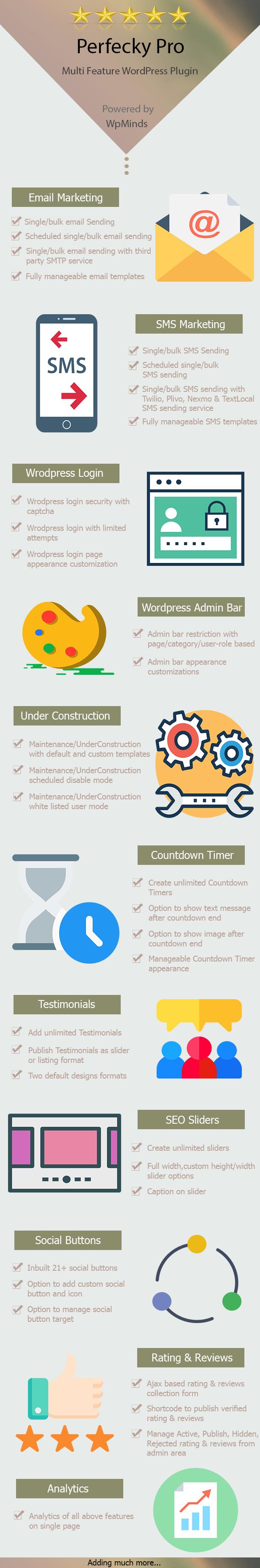 Perfecky Pro - Multi Features WordPress Plugin, Email Marketing, SMS Marketing, Wrodpress Login, WordPress Admin Bar, Maintenance/UnderConstruction, Countdown Timer, Testimonials, Sliders, Social Buttons, Rating & Reviews, Analytics